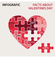 Heart pazzle Facts about Valentines day vector image