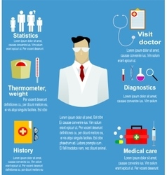 Infographic banner of step for patient vector image
