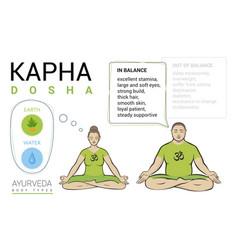 Kapha dosha or endomorph ayurvedic body type vector