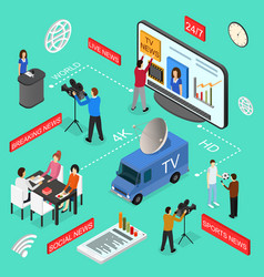 mass media news concept isometric view vector image