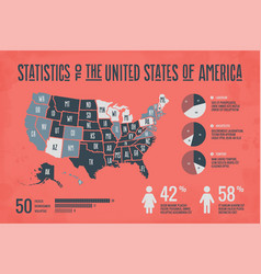 poster map usa with infographics elements vector image
