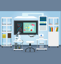 Biological research lab interior vector