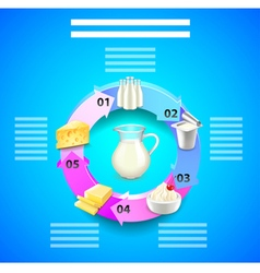 Dairy products infographics with circle from vector image
