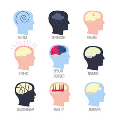 Mental disease icon set vector
