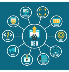 Flat concept of seo process vector image vector image