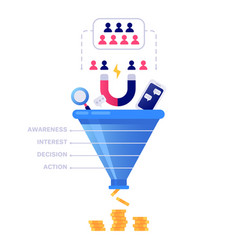 Funnel sales concept marketing infographic sale vector