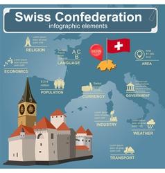 Switzerland infographics statistical data sights vector image