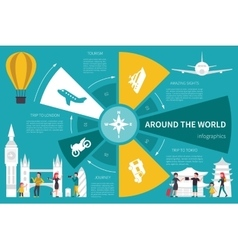 Around The World infographic flat vector