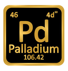 periodic table element palladium icon vector image