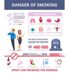 Smoking danger infographics layout vector