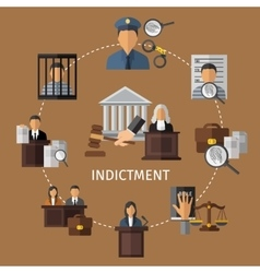 Judicial System Poster vector image
