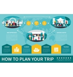 How To Plan Your Trip infographic flat vector image