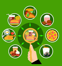 Fast food meal circle composition poster vector