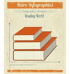 Vintage Retro Infographics Books vector image vector image