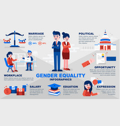Gender equality infographic vector