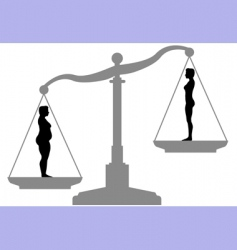 weight loss symbols vector image
