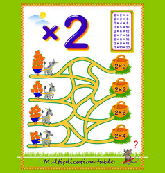 multiplication table 2 for kids count the vector image