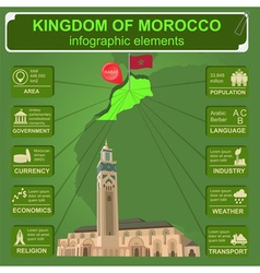 Kingdom of Morocco infographics statistical data vector image