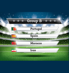 football championship group b soccer world vector image