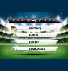 football championship group f soccer world vector image