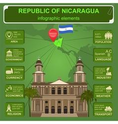 Nicaragua infographics statistical data sights vector image