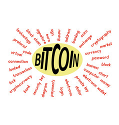 A word cloud associated with bitcoin vector