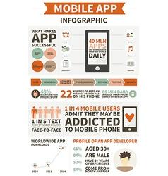 App development infographic vector image