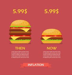 Inflation concept hamburger vector