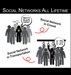 Social networks all lifetime vector