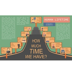 How much time we have Lifetime elements vector image