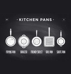 set kitchen pans poster kitchenware - pans vector image