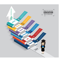 books step by step education infographic vector image