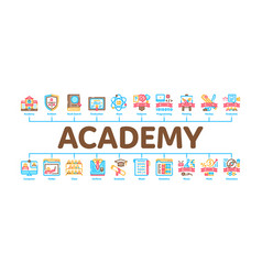 Academy educational minimal infographic banner vector