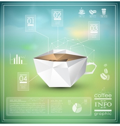 Coffee infographic design elements vector image