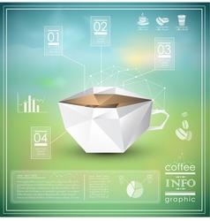 Coffee infographic design elements vector image