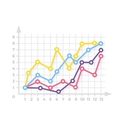 Financial growth coin stock market vector