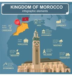 Kingdom of Morocco infographics statistical data vector image