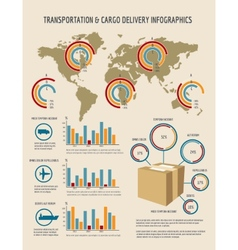 Cargo Delivery Infographics Template vector image vector image