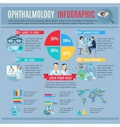 Ophthalmology Oculist Flat Infographic Poster vector