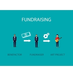 Flat of an infographic fundraising concept a vector