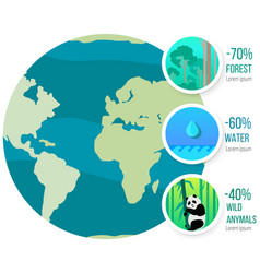 percentage constituents planet water vector image