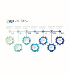 Timeline chart infographic template for data vector