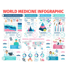 World medicine statistic infectiology acupuncture vector