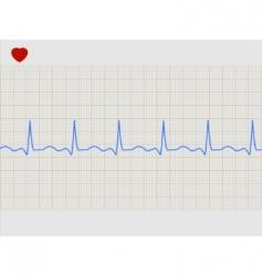 Electronic cardiogram vector