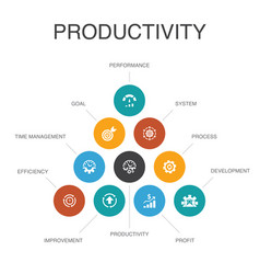 Productivity infographic 10 steps concept vector