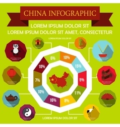 China infographic elements flat style vector image