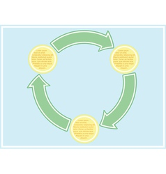 scheme with three stages vector image vector image