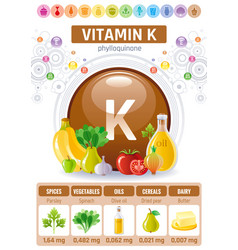 vitamin k supplement food icons healthy eating vector image