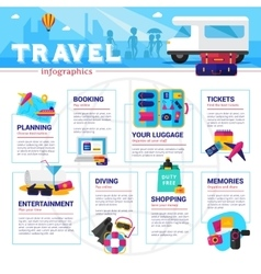 Travel infographics vector
