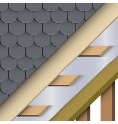 bitumen shingles roofing cover and layers vector image